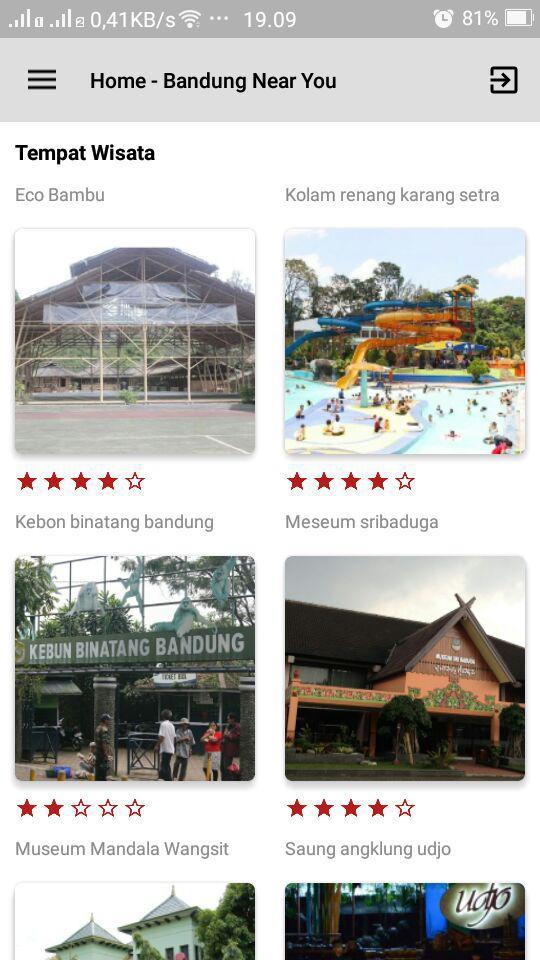 Bandung near you e22adade91